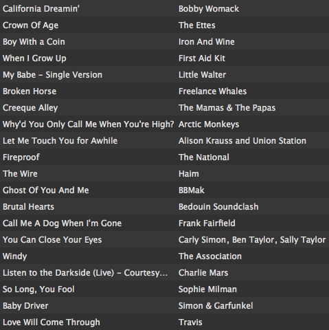 Playlist 2013 - Nov.