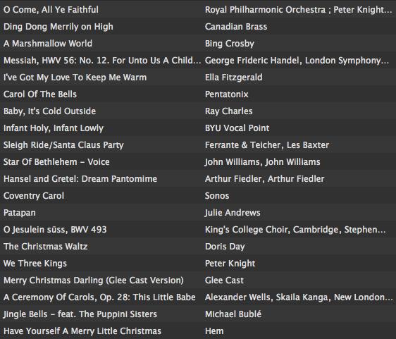Playlist 2013 - 12. Dec.