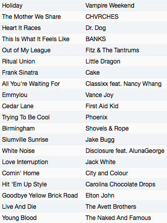 Playlist 2014 - 7. July