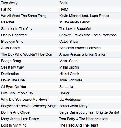 Playlist 2014 - 8. August
