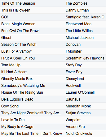 Playlist 2014 - 10. Oct.